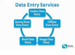 outsource MS Excel data entry
