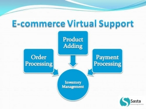 Ecommerce Business product data processing benefits